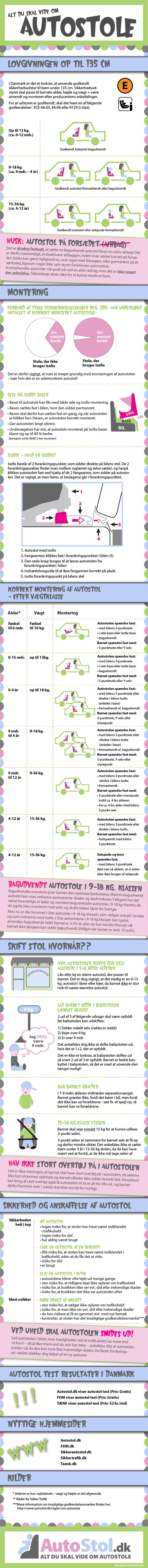 Autostol regler - grafik