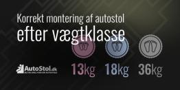 Korrekt montering efter vægt klasse